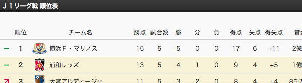 20130408-2013-j1-champion
