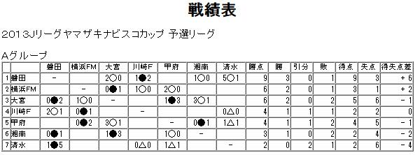 20130423-orememo-title