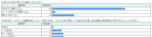 勝手に「横浜F・マリノス年チケアンケート」を実施しています。 | タイトル