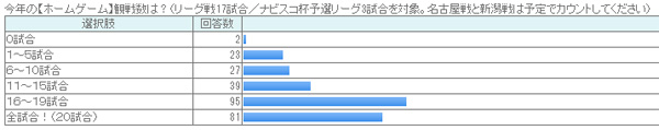 20131027-season-ticket-survey-02