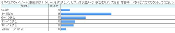 20131027-season-ticket-survey-03