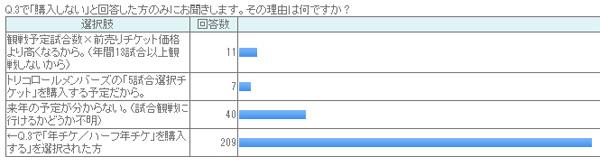 20131027-season-ticket-survey-06