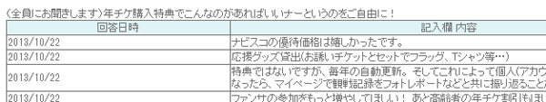 20131027-season-ticket-survey-08