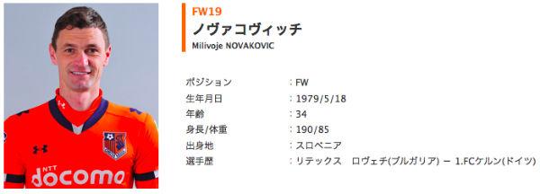 2013-2014-jinji-milivoje-novakovic-01