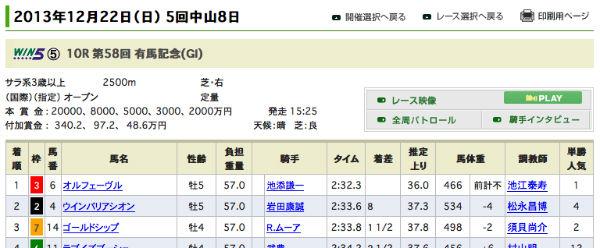 yuzo-kurihara-2013-dec-01