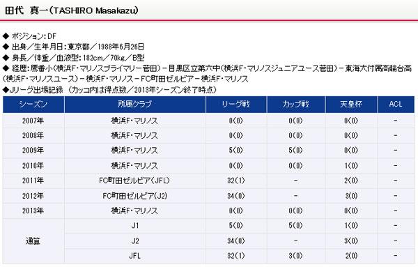 2013-2014-jinji-23-tashiro-01