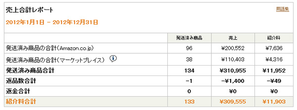 20140107-amazon-affiliate-02-2012