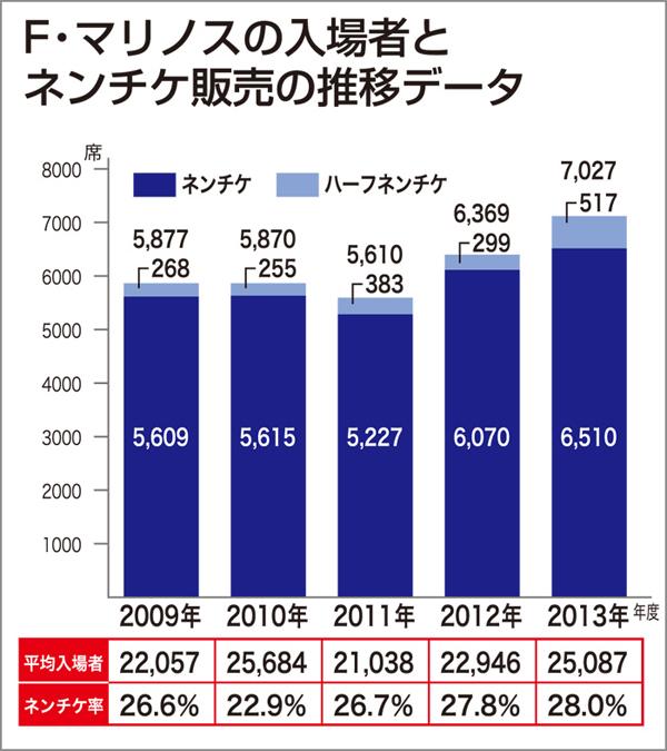 2014-half-season-ticket-01