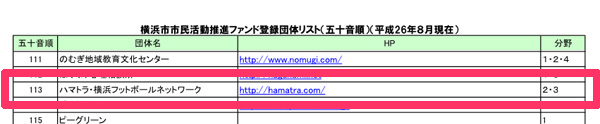 repo-yokohama-yume-fund-01-01