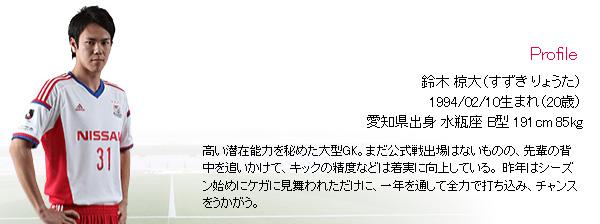 [契約更新を発表]鈴木椋大(すずき りょうた)[2014-2015 移籍/新加入/契約更改]