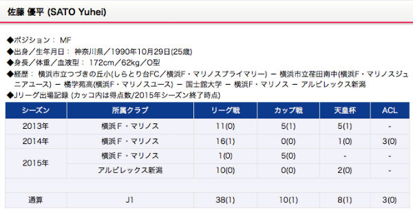 2015-2016-jinji-20-sato-01