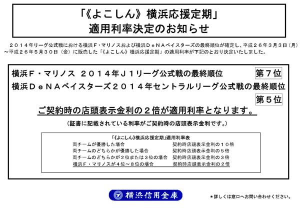 yokoshin-time-deposit-2015-03-03