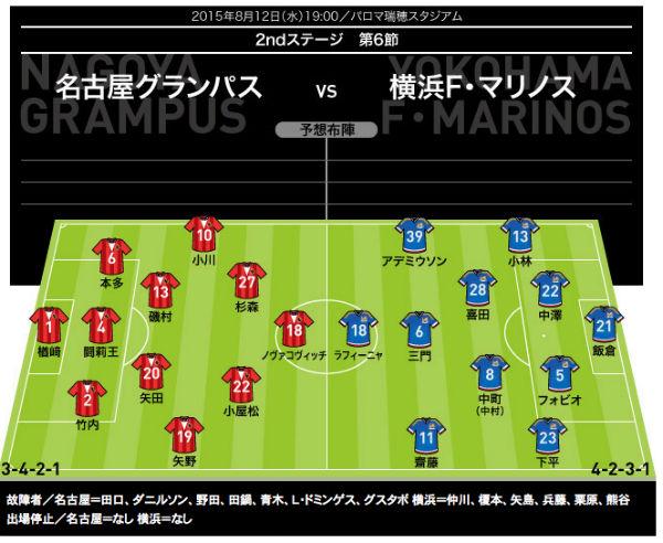 memo-20150812-vs-nagoya-01