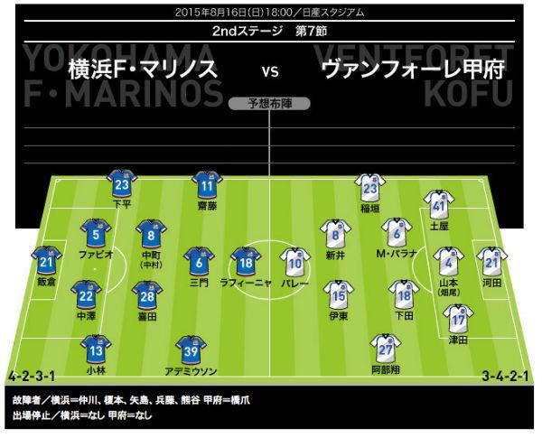 memo-20150816-vs-kofu-01