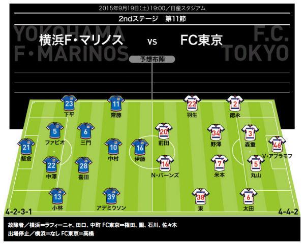 memo-20150919-vs-fctokyo-01