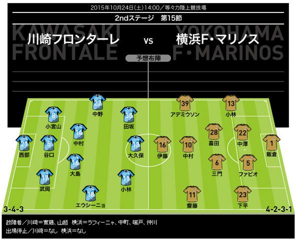 memo-20151025-vs-kawasaki-01