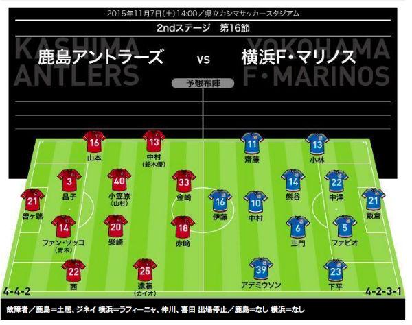memo-20151107-vs-kashima-01