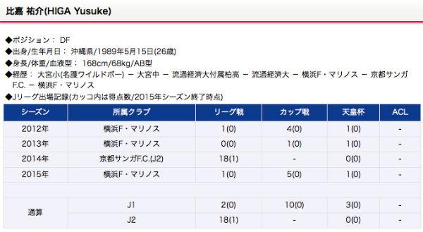 2015-2016-jinji-15-01
