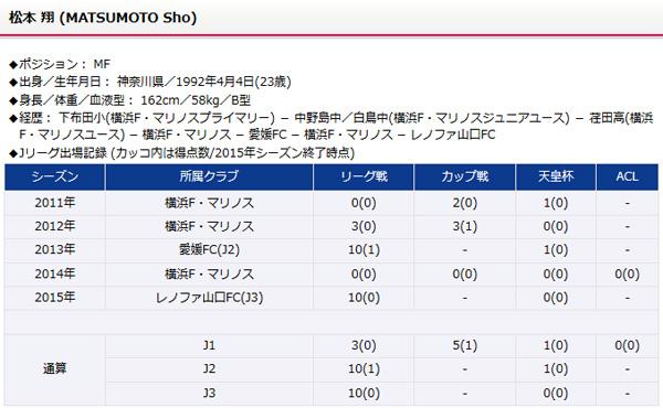 2015-2016-jinji-32-matsumoto-01