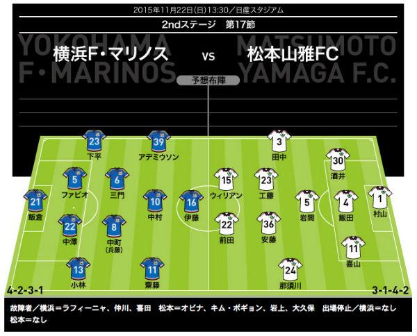 memo-20151122-vs-matsumoto-02