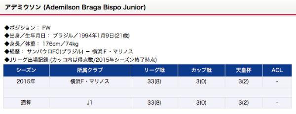 2015-2016-jinji-39-ademilson-01