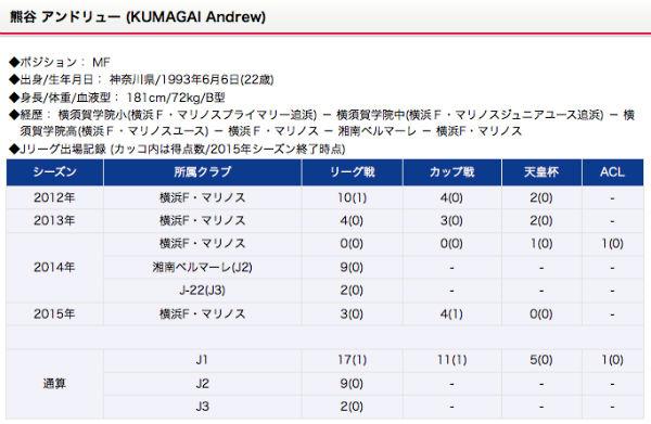 2015-2016-jinji-14-kumagai-01