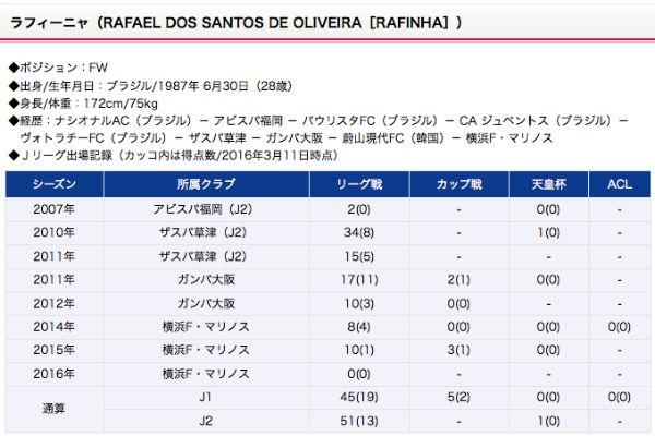 2015-2016-jinji-18-rafinha-01