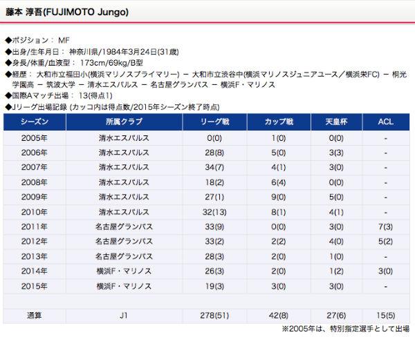 2015-2016-jinji-25-fujimoto-01