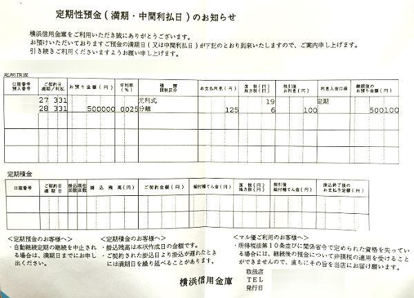 横浜信用金庫「横浜応援定期」の金利のお知らせが来てた。