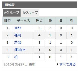memo-20160406-kashiwa-01