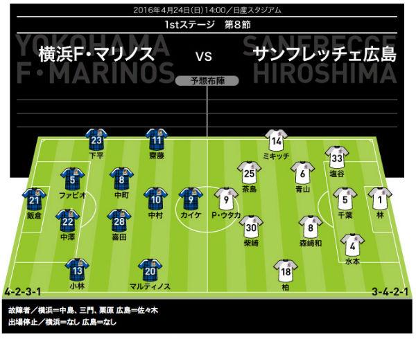 memo-20160424-hiroshima-01