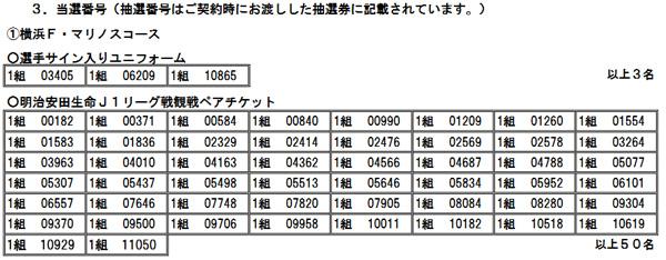 yokoshin-time-deposit-2016-03-01