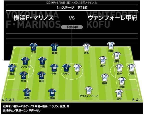 memo-20160508-kofu-01