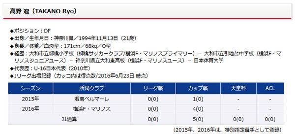 2016-2017-jinji-40-takano-01