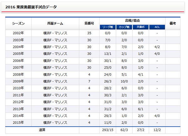 next-yuzo-meter-01