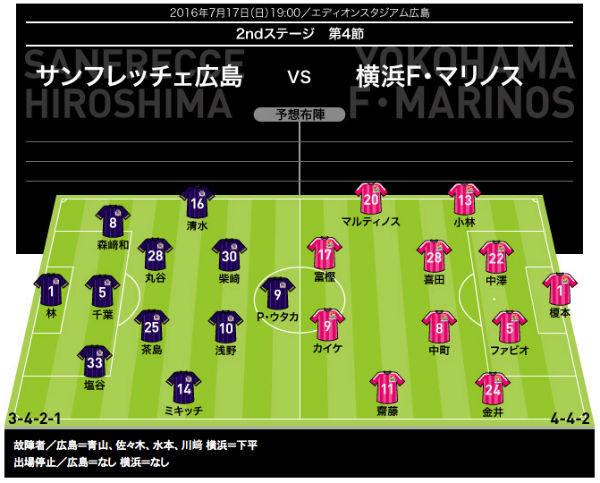 memo-20150717-vs-hiroshima-01
