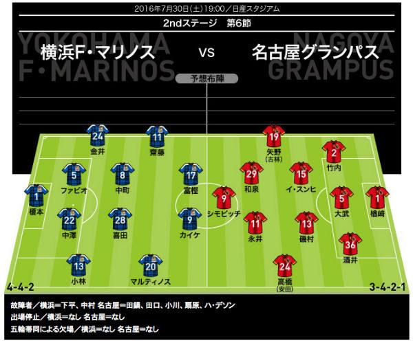 memo-20160730-nagoya-01