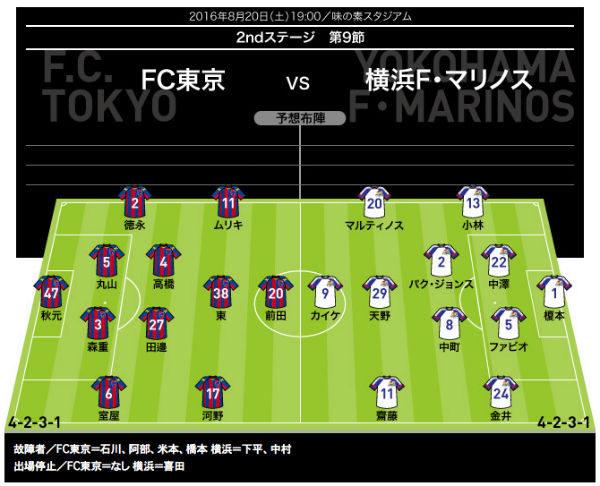 memo-20160820-fctokyo-01