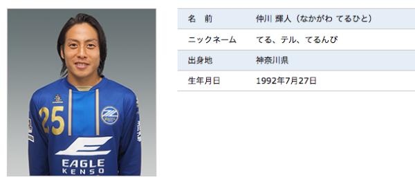 仲川輝人(なかがわ てるひと)@FC町田ゼルビア(期限付き移籍)[2016-2017 移籍/新加入/契約更改]