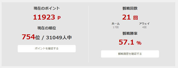 横浜F・マリノスファンクラブの無料会員が、シーズン終盤に入っても毎日増えている。