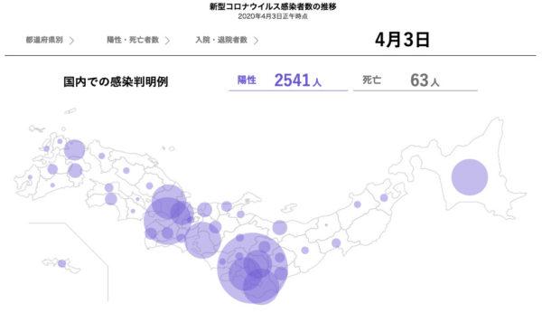 新型コロナウイルス感染症による横浜F・マリノス関連の影響まとめ(2020/3/29〜2020/4/3)