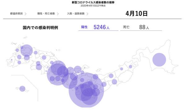 新型コロナウイルス感染症による横浜F・マリノス関連の影響まとめ(2020/4/4〜2020/4/10)