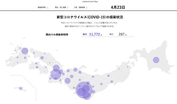 新型コロナウイルス感染症による横浜F・マリノス関連の影響まとめ(2020/4/18〜2020/4/24)