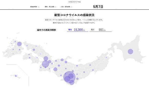 新型コロナウイルス感染症による横浜F・マリノス関連の影響まとめ(2020/5/2〜2020/5/8)