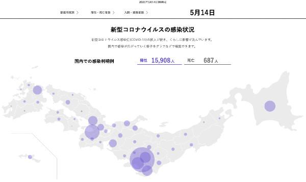 新型コロナウイルス感染症による横浜F・マリノス関連の影響まとめ(2020/5/9〜2020/5/15)