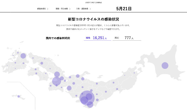 新型コロナウイルス感染症による横浜F・マリノス関連の影響まとめ(2020/5/16〜2020/5/22)