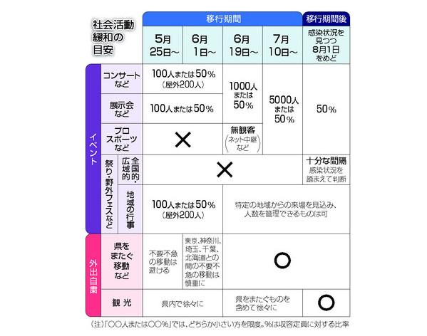 横横浜の小学生は、16日間となった夏休み中に日産スタジアムで横浜F・マリノスを応援できるか? 社会活動緩和と夏休みスケジュールをぶつけてみた。