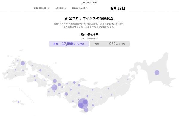 新型コロナウイルス感染症による横浜F・マリノス関連の影響まとめ(2020/6/6〜2020/6/12)