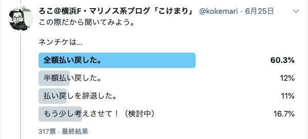 マリサポ317人に聞きました。72%が「ネンチケを払い戻す」16%の人は明日(6月30日)までに決断を!…Twitterアンケートまとめ