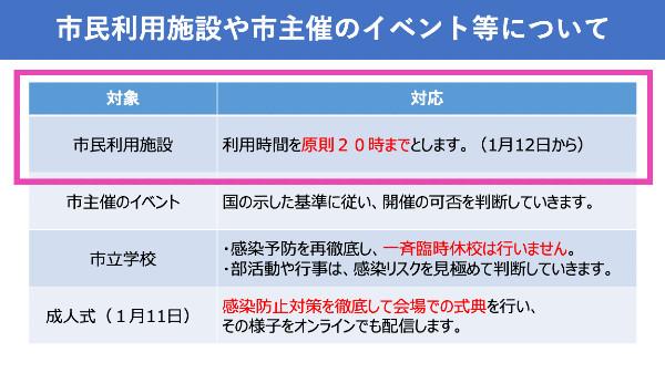 明日(1/11)の「馴合いフットサル」は横浜市の方針に則り開催します。
